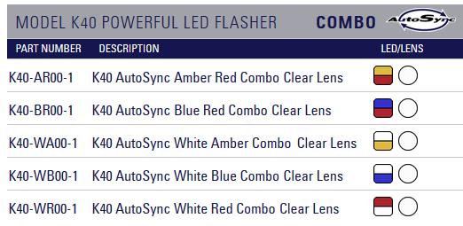 tecniq-k40-combo-color-autosync-buy-tecniq-at-covertlights.png